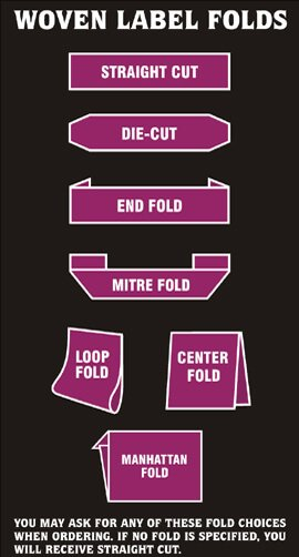 This chart features the various material fold options available for woven clothing labels. This are staight cut, die cut, end fold, mitre fold, loop fold, center fold and manhattan fold.